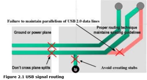 layout routing guidelines app note usb hardware design guidelines for ftdi ics
