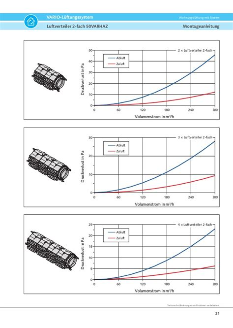 Slide Ahm Kwn Vario 125 Vario 150 Slide Honda Asli vario montagefibel