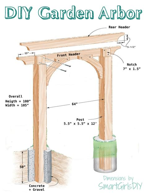 Wedding Arbor Plans by Diy Garden Arbor
