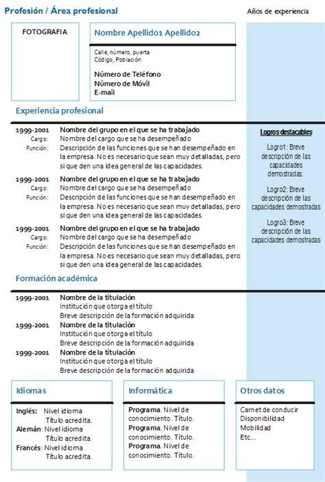 Modelo Curriculum Kinesiologo Curriculo Modelo Hatch Urbanskript Co