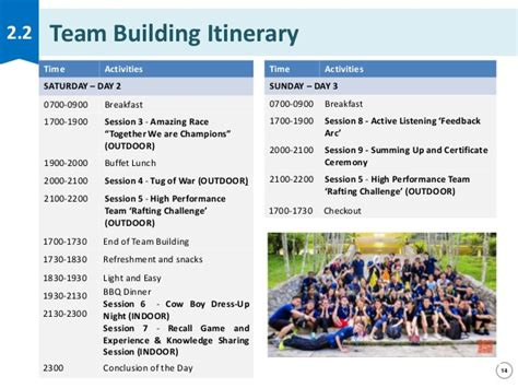 experiantial training and team building