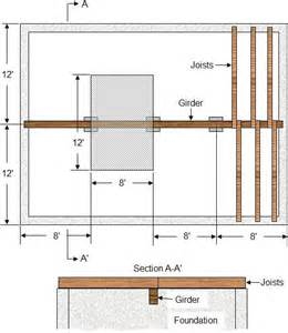 how to frame a floor how to design a girder or beam part 2