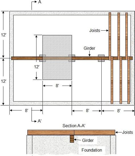 floor framing plans how to design a girder or beam part 2