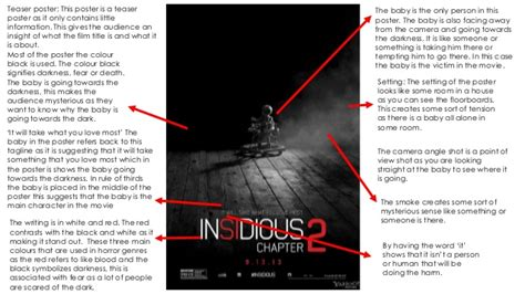insidious movie plot analysis insidious 2 poster analysis