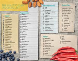 the healthy chef shopping list the healthy chef teresa cutter