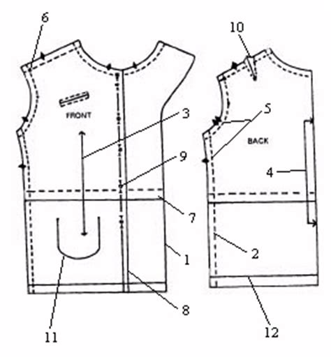 reading a pattern envelope worksheet how to read a sewing pattern 5 steps with pictures