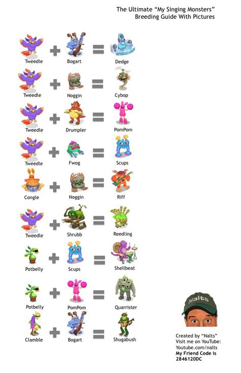 guide breeds 17 best ideas about my singing monsters on characters