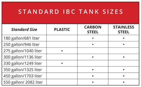 10 11 nameoke ss ny floor palns 500 barrel frac tank used bbl frac tanks truck for sale in