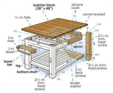 how to build a table how to build a butcher block island table homestead