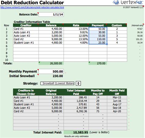 debt sheet template 10 free household budget spreadsheets for 2018
