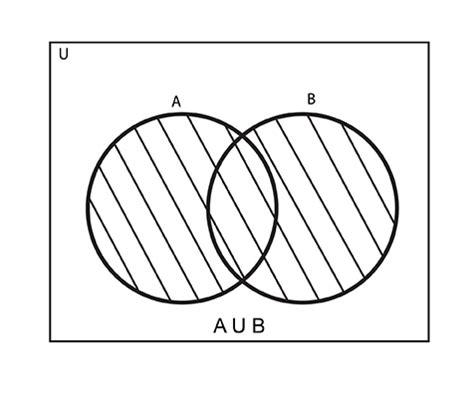 aubuc venn diagram venn diagram mathstopia