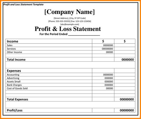 profit or loss statement madrat co