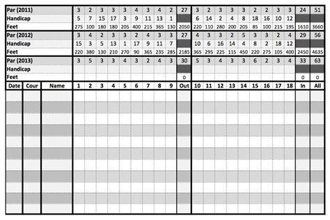 golf scorecard template golf scorecard related keywords golf scorecard