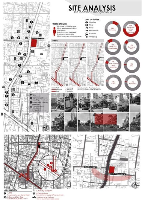 site analysis template thonglor site analysis of 3rd year architecture student at