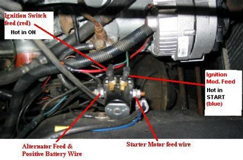 starter solenoid and relay jeep cj forums pic of motor page 2 jeep cj forums