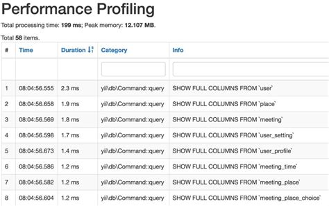 yii2 activequery tutorial programming with yii2 using the debugger