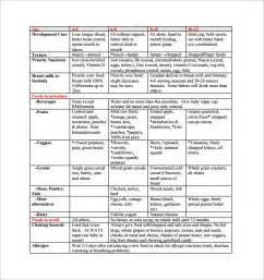 Baby Feeding Chart Template by Sle Baby Feeding Chart 7 Documents In Pdf