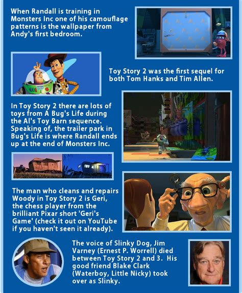7 Secret Facts About Toys by 29 Facts You Might Not About Story
