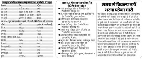 Upsee Mba Counselling 2017 Date by Uptu Counselling 2017 Aktu Upsee Govt College