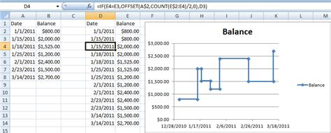 draw an excel line chart of my account balance stack
