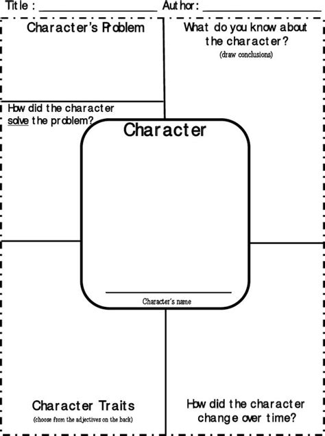 printable graphic organizer character map character traits character map great one also has a