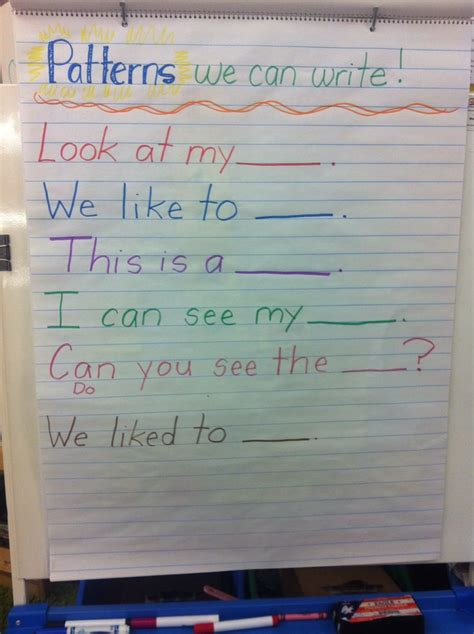 kindergarten pattern anchor chart 7 best images about writing unit 4 pattern books on