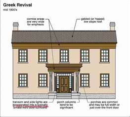 house structure parts names glossary of house parts and house structure components