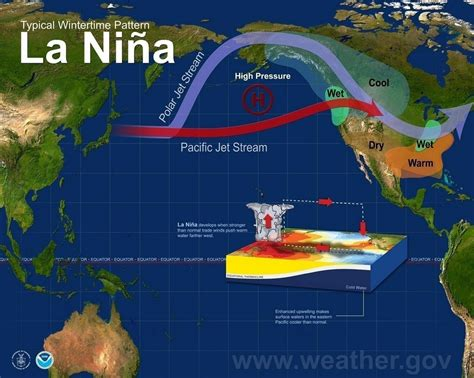 weather pattern definition la ni 241 a faqs el nino theme page a comprehensive resource