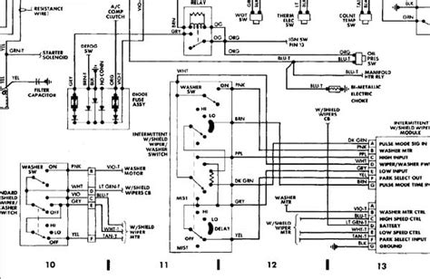 1988 jeep wrangler wiring harness diagram wiring diagram