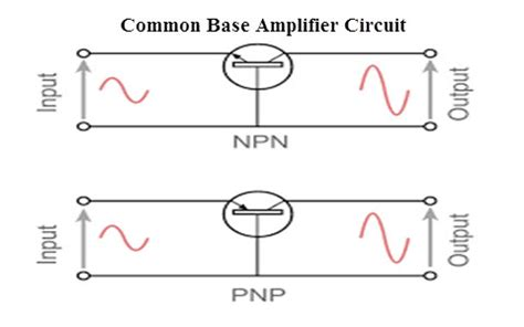 bjt common base amplifier circuit working  applications