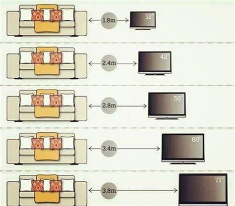Home Design Floor Plans tv amp sofa distance