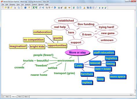 cognitive map cognitive map definition my
