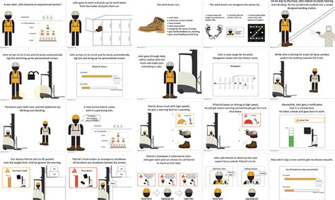 journal design safety an integrated approach to workplace safety and wellness