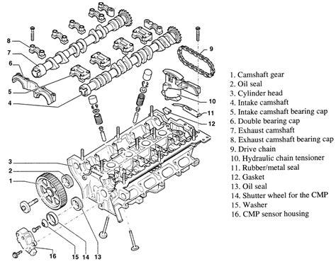 8 cylinder engine diagram audi 8 cylinder engine diagram audi free engine image