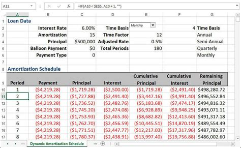 how to create an amortization table sle schedules amortization schedule excel loan