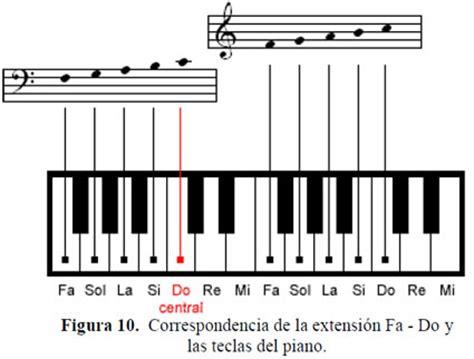 libro ejercicios de piano para curso b 225 sico de piano i