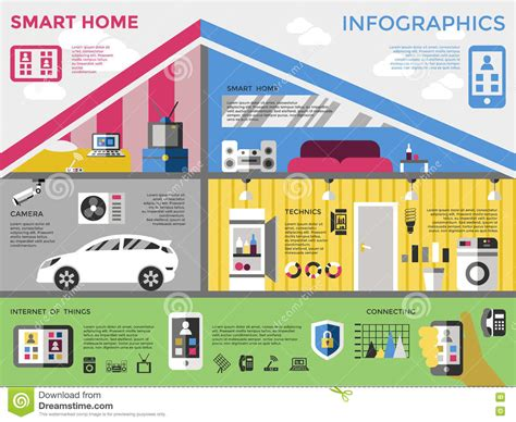 smart home automation technology infographics cartoon smart home automation technology infographics 28 images