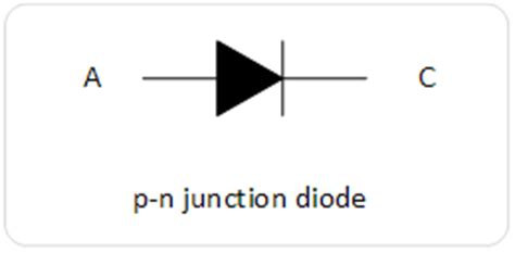 pn junction diode cannot be used as article basic diode types electronics infoline