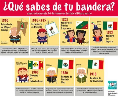 imagenes de la revolucion mexicana y su significado 191 qu 233 significa la bandera de m 233 xico conozca un poco de su