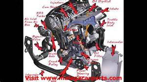 Peugeot Aftermarket Parts Peugeot 407 Car Parts 952 53 28 62 For Clutch Water