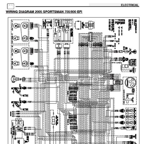 polaris sportsman wiring diagram 2004 polaris sportsman