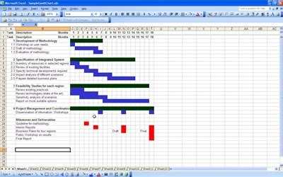 gantt chart worksheet simple gantt chart worksheet