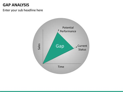 Gap Analysis Powerpoint Template Sketchbubble Gap Analysis Template Powerpoint