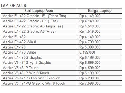 Laptop Acer Aspire One Terbaru cara terbaru gameonlineflash