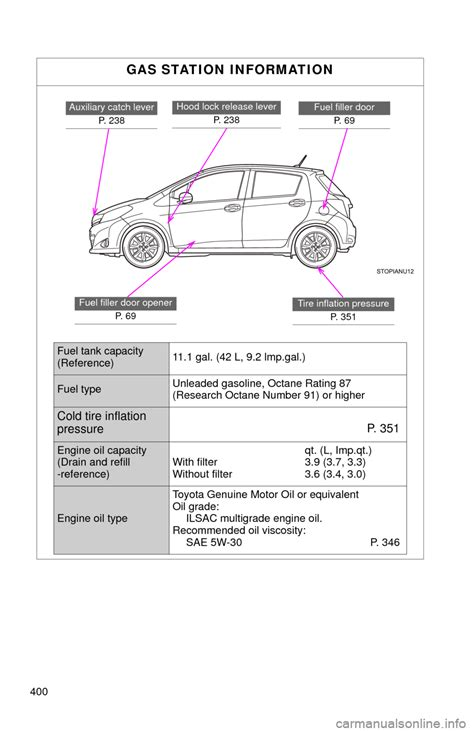 oil type TOYOTA YARIS 2013 3.G Owners Manual (400 Pages)