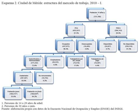 layout wikipedia español economa wikipedia la enciclopedia libre share the knownledge