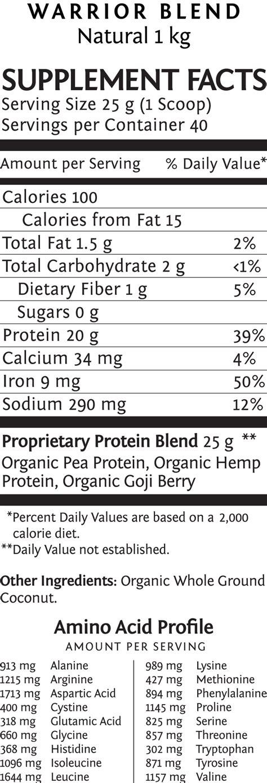 b protein ingredients sun warrior protein powder nutrition facts and ingredients