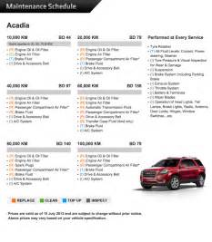 Cadillac Srx Maintenance Schedule Gmc Acadia Thermostat Location Gmc Free Engine Image For