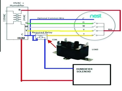 nest thermostat humidifier wiring diagram pressauto net