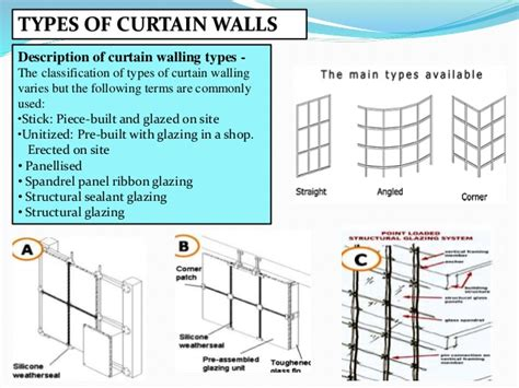 difference between structural glazing and curtain wall curtain walls advanced structural systems